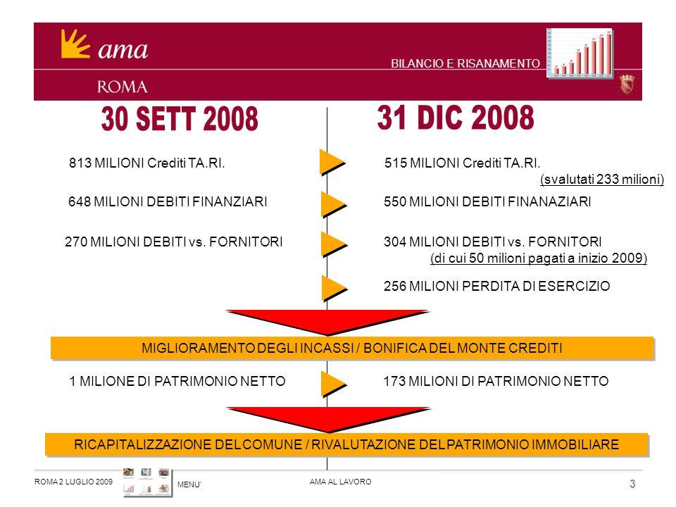 MENU ROMA 2 LUGLIO 2009AMA AL LAVORO 4 TARIFFA AZIONI DI RECUPERO E MIGLIORAMENTO DEGLI INCASSI 310 mila raccomandate di sollecito per fatture vs utenti domestici per gli anni 2007 e 2008 (per un importo di 69 milioni).