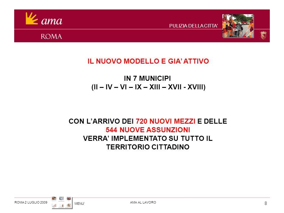 MENU ROMA 2 LUGLIO 2009AMA AL LAVORO 19 CHIUSURA DEL CICLO DEI RIFIUTI SVILUPPO DELLA RACCOLTA DIFFERENZIATA % DI RACCOLTA DIFFERENZIATA IERI (I°trim 08): 19,3% OGGI (I°trim 09): 21,4% R.