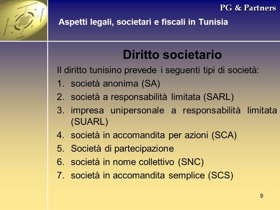 9 PG & Partners Diritto societario Il diritto tunisino prevede i seguenti tipi di società: 1.società anonima (SA) 2.società a responsabilità limitata