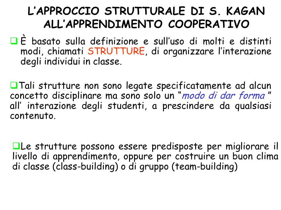 LAPPROCCIO STRUTTURALE DI S. KAGAN ALLAPPRENDIMENTO COOPERATIVO È basato sulla definizione e sulluso di molti e distinti modi, chiamati STRUTTURE, di