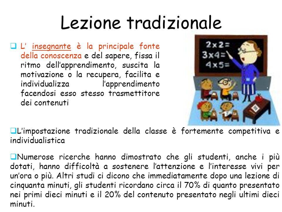 Lezione tradizionale L insegnante è la principale fonte della conoscenza e del sapere, fissa il ritmo dellapprendimento, suscita la motivazione o la r