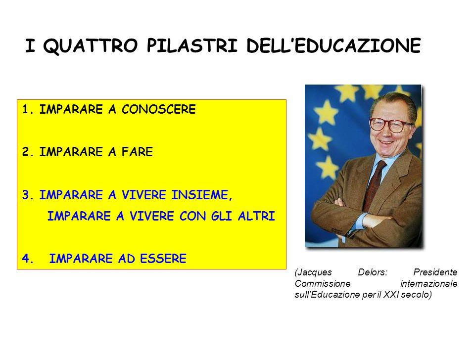 I QUATTRO PILASTRI DELLEDUCAZIONE (Jacques Delors: Presidente Commissione internazionale sullEducazione per il XXI secolo) 1.IMPARARE A CONOSCERE 2.IM