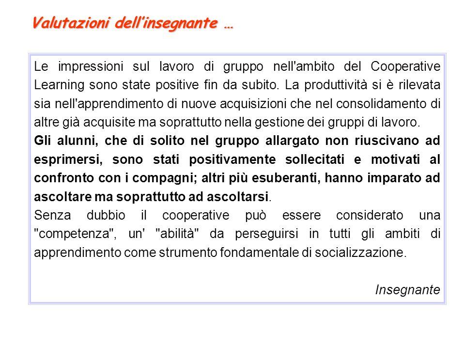 Le impressioni sul lavoro di gruppo nell'ambito del Cooperative Learning sono state positive fin da subito. La produttività si è rilevata sia nell'app