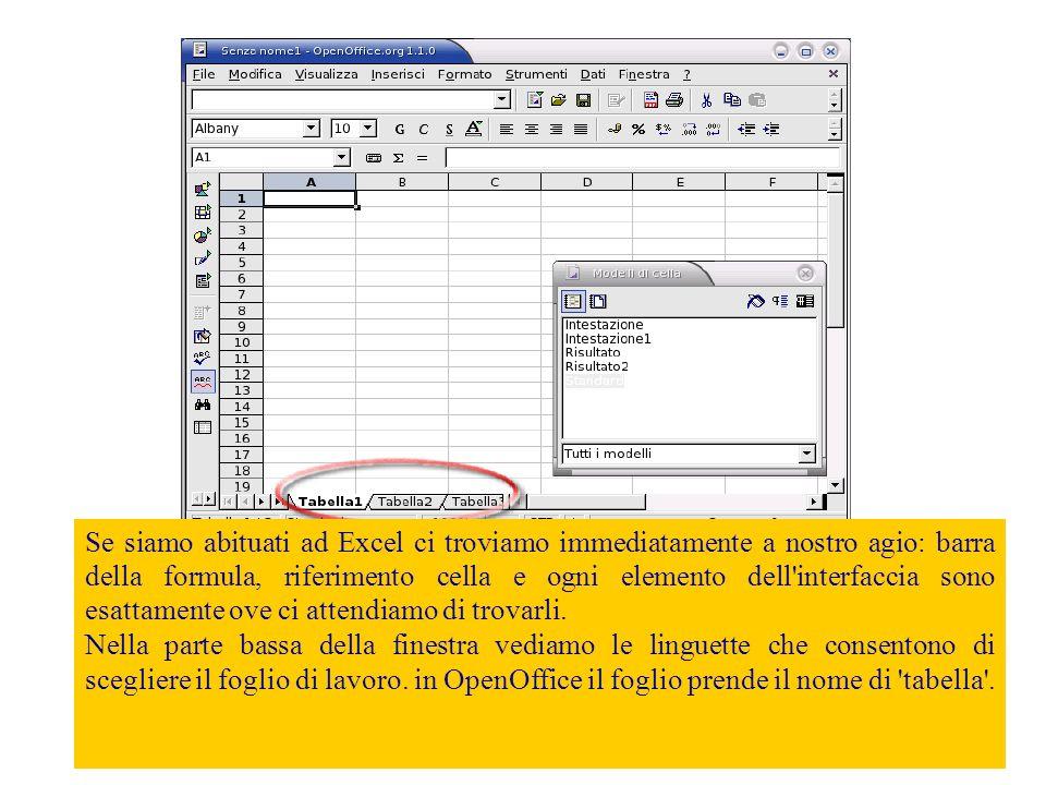 Le barre degli strumenti non si possono staccare e rendere flottanti come in Excel.