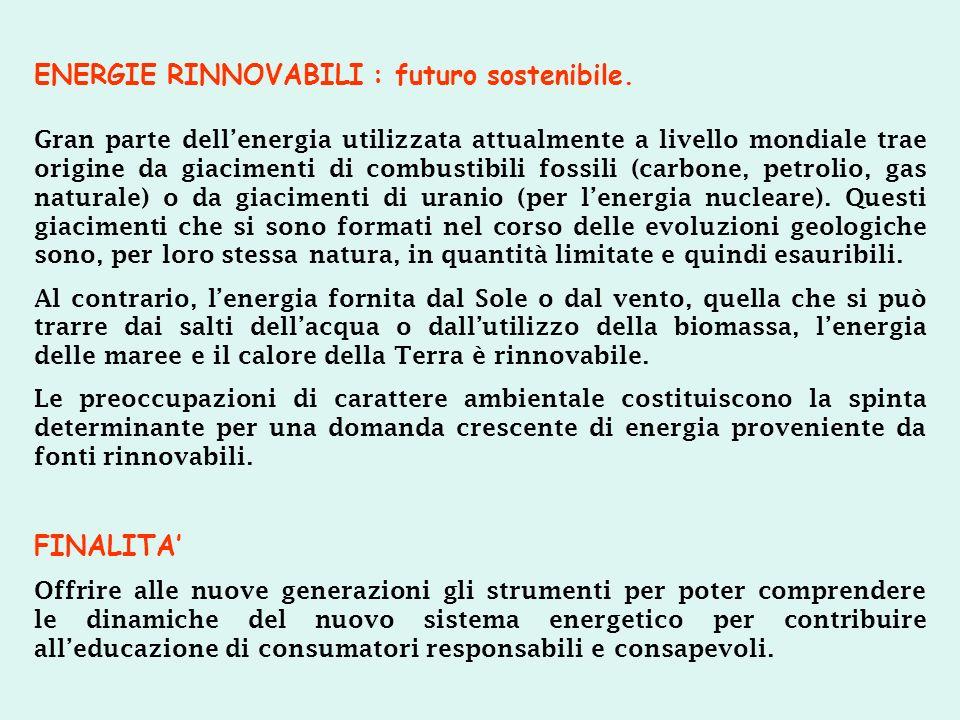 DIREZIONE DIDATTICA STATALE IV CIRCOLO - LECCE PROGETTO DI EDUCAZIONE AMBIENTALE ENERGIE RINNOVABILI: futuro sostenibile Sviluppato e coordinato da Docente Antonia MARTINA