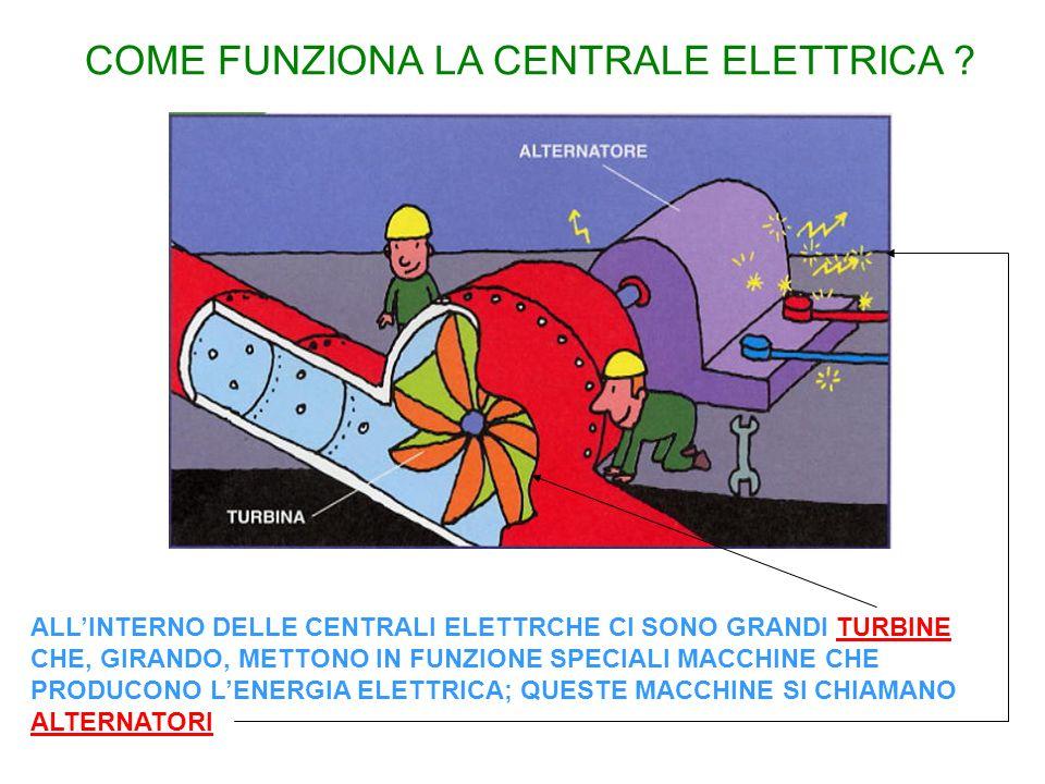 MA COME AVVIENE LA TRASFORMAZIONE DA ALTRE FORME DI ENERGIA AD ENERGIA ELETTRICA ? LE RESPONSABILI DI QUESTO PROCESSO SONO LE CENTRALI ELETTRICHE E LA