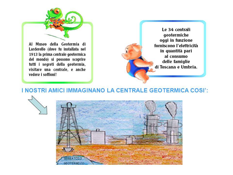 CENTRALE GEOTERMICA QUESTE CENTRALI VENGONO COSTRUITE SOPRA AREE GEOTERMICHE, NELLANTICHITA USATE COME STABILIMENTI TERMALI.