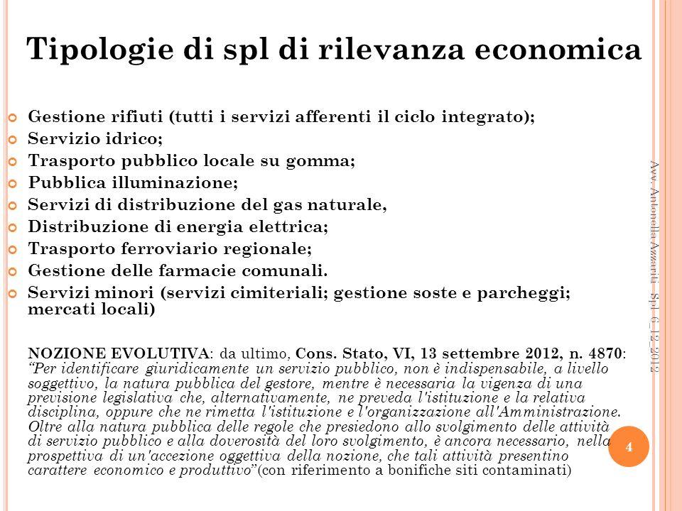 Grazie per lattenzione 25 Avv. Antonella Azzariti Spl 6_12_2012