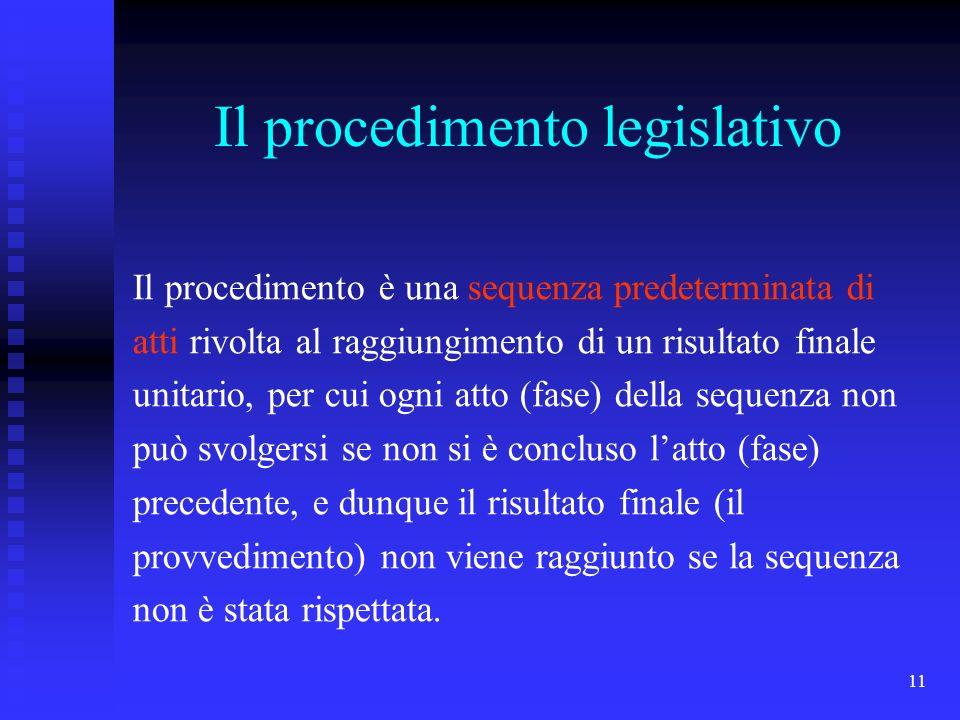 11 Il procedimento legislativo Il procedimento è una sequenza predeterminata di atti rivolta al raggiungimento di un risultato finale unitario, per cu