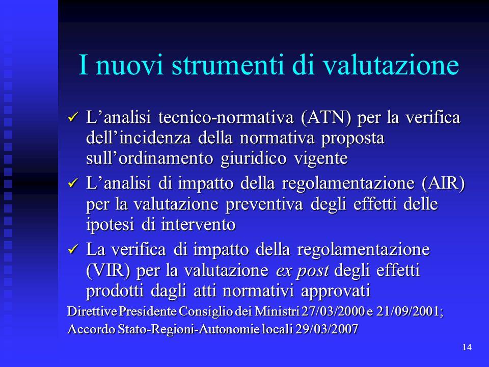 14 I nuovi strumenti di valutazione Lanalisi tecnico-normativa (ATN) per la verifica dellincidenza della normativa proposta sullordinamento giuridico