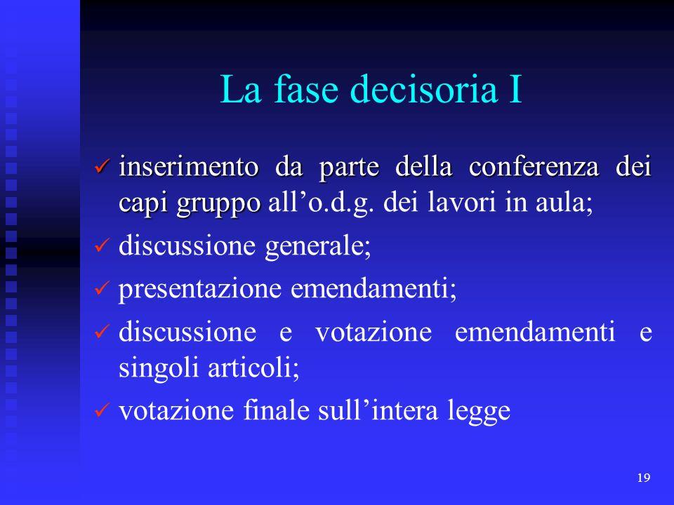 19 La fase decisoria I inserimento da parte della conferenza dei capi gruppo inserimento da parte della conferenza dei capi gruppo allo.d.g. dei lavor