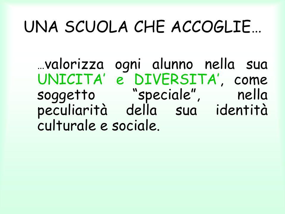 UNA SCUOLA CHE ACCOGLIE… … valorizza ogni alunno nella sua UNICITA e DIVERSITA, come soggetto speciale, nella peculiarità della sua identità culturale