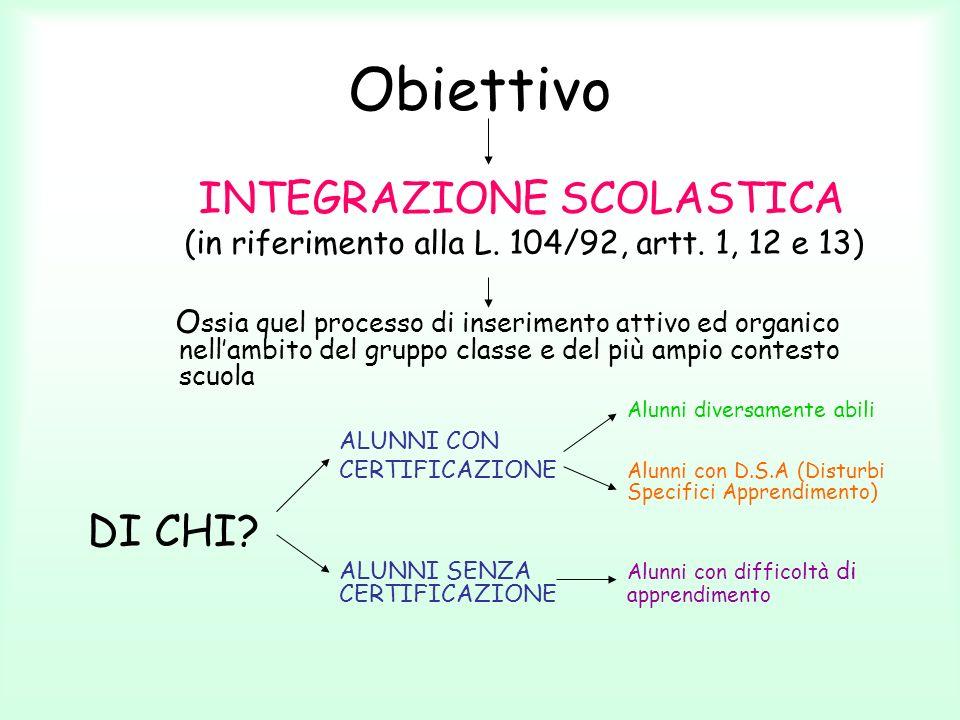 Obiettivo INTEGRAZIONE SCOLASTICA (in riferimento alla L. 104/92, artt. 1, 12 e 13) O ssia quel processo di inserimento attivo ed organico nellambito