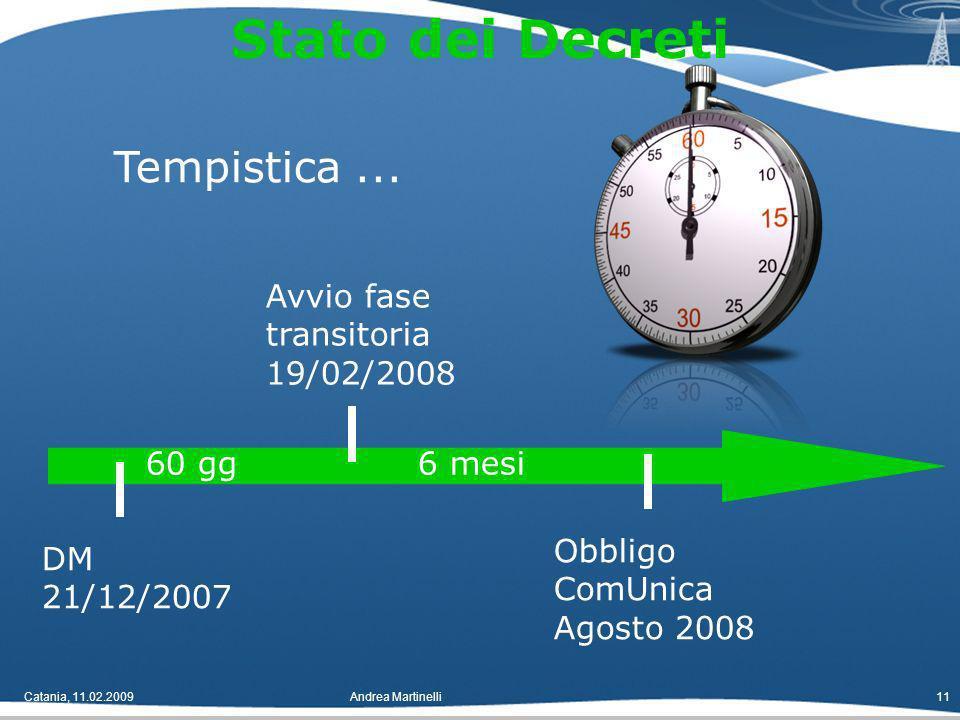 Catania, 11.02.2009Andrea Martinelli11 Avvio fase transitoria 19/02/2008 DM 21/12/2007 Obbligo ComUnica Agosto 2008 6 mesi Stato dei Decreti Tempistica...