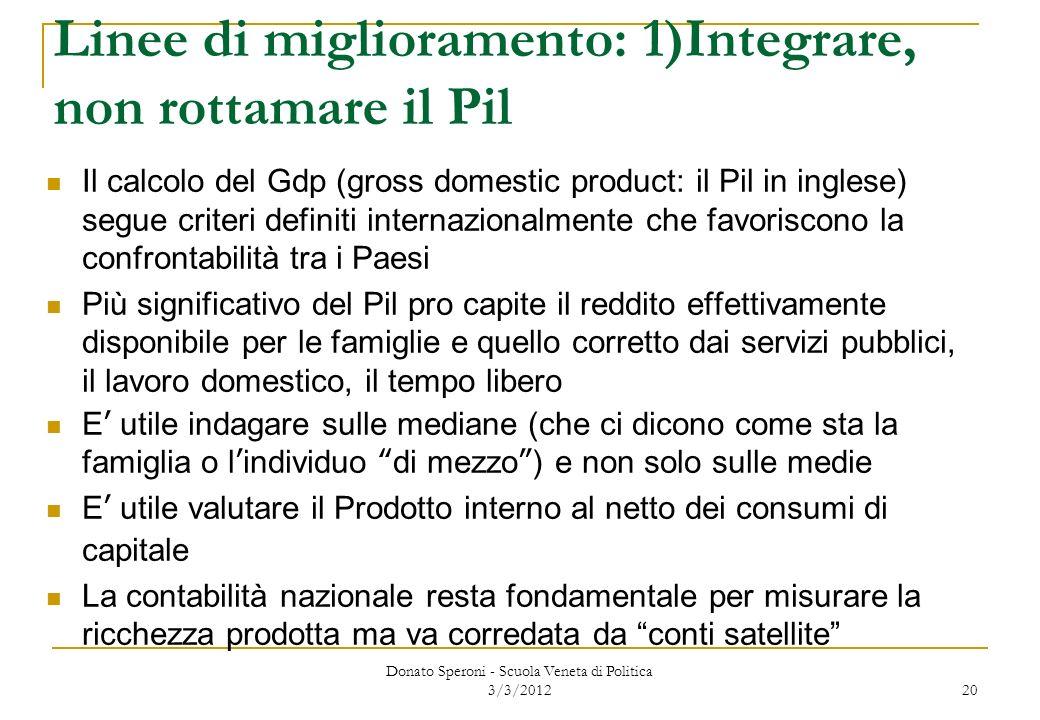Donato Speroni - Scuola Veneta di Politica 3/3/2012 20 Linee di miglioramento: 1)Integrare, non rottamare il Pil Il calcolo del Gdp (gross domestic pr