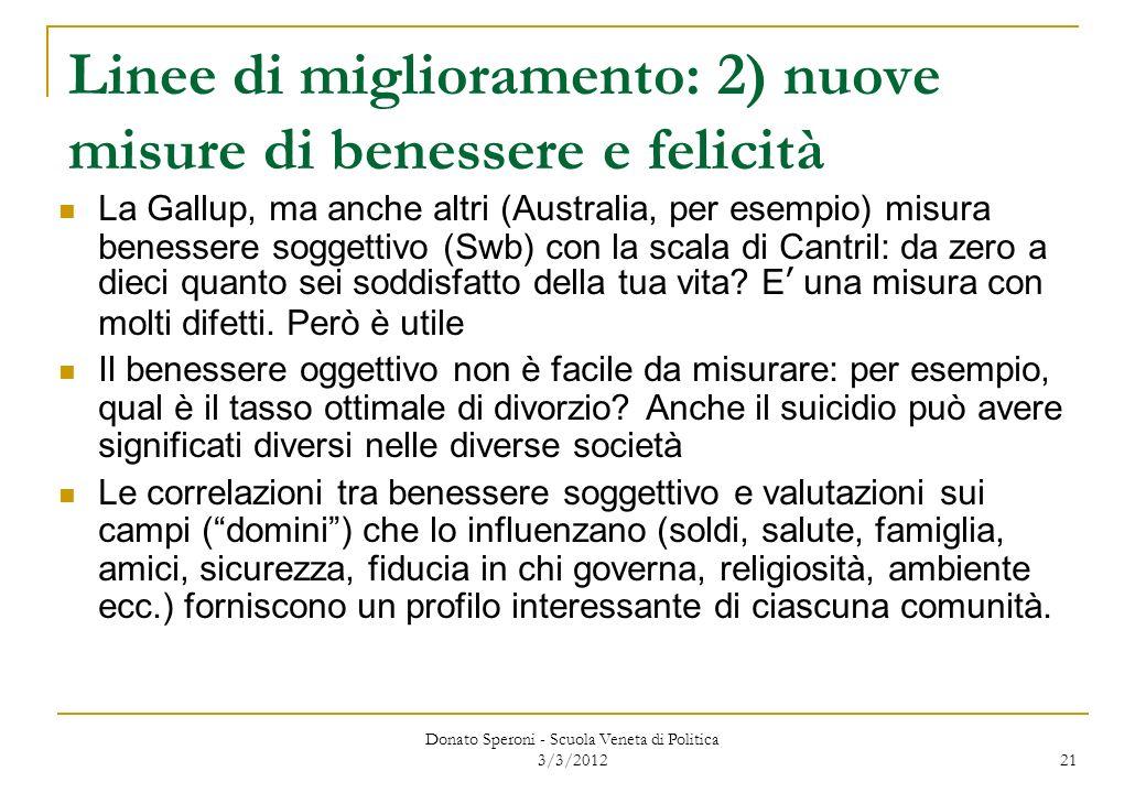 Donato Speroni - Scuola Veneta di Politica 3/3/2012 21 Linee di miglioramento: 2) nuove misure di benessere e felicità La Gallup, ma anche altri (Aust