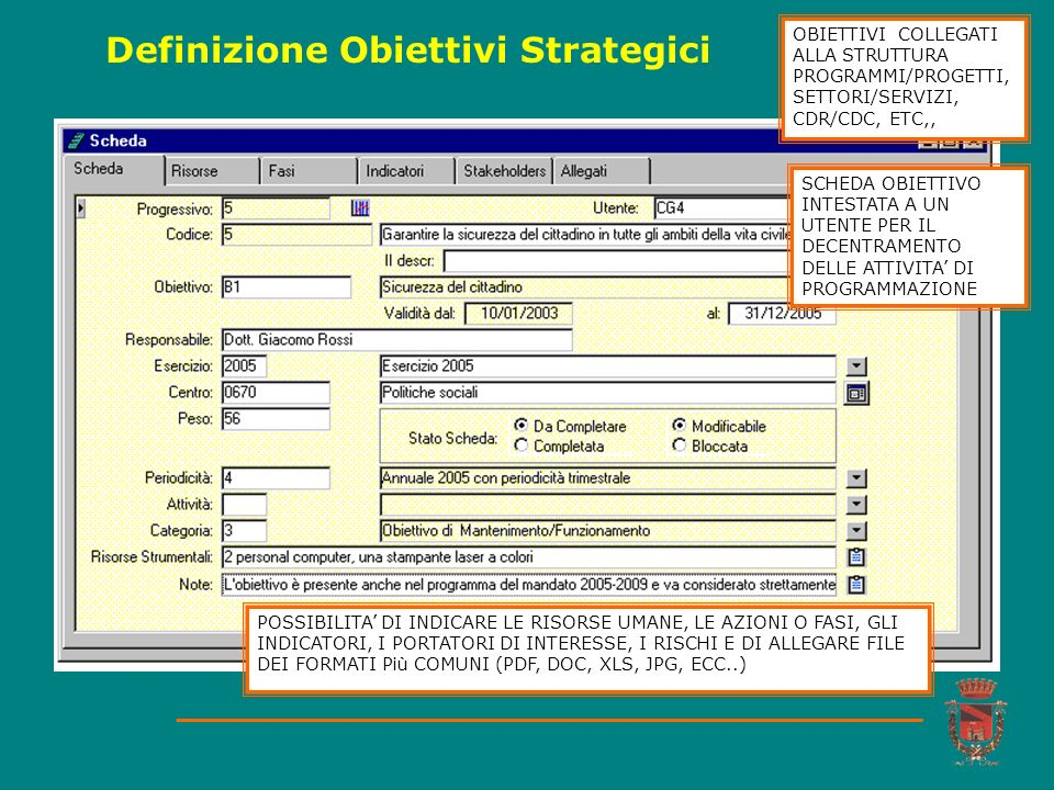 Definizione Obiettivi Strategici OBIETTIVI COLLEGATI ALLA STRUTTURA PROGRAMMI/PROGETTI, SETTORI/SERVIZI, CDR/CDC, ETC,, SCHEDA OBIETTIVO INTESTATA A U