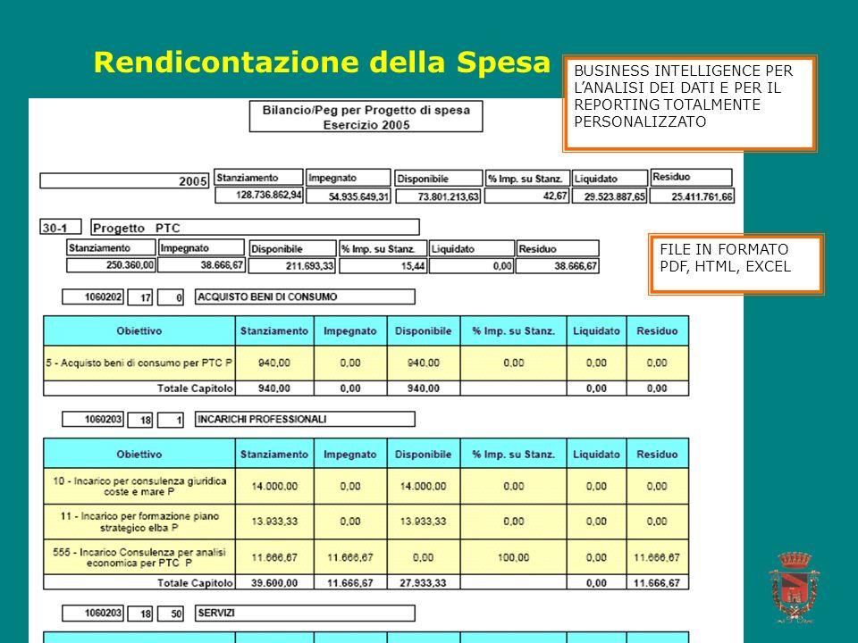 Rendicontazione della Spesa BUSINESS INTELLIGENCE PER LANALISI DEI DATI E PER IL REPORTING TOTALMENTE PERSONALIZZATO FILE IN FORMATO PDF, HTML, EXCEL
