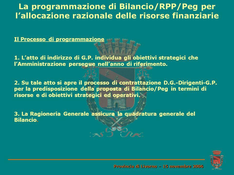 La programmazione di Bilancio/RPP/Peg per lallocazione razionale delle risorse finanziarie Provincia di Livorno – 15 novembre 2006 Il Processo di prog