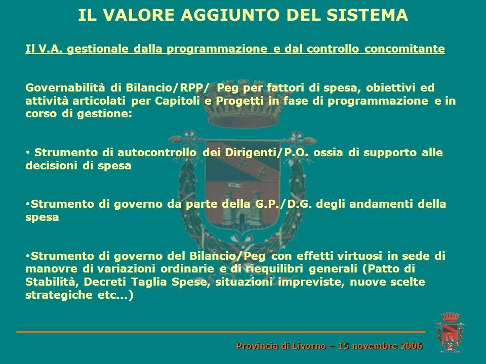 IL VALORE AGGIUNTO DEL SISTEMA Provincia di Livorno – 15 novembre 2006 Il V.A. gestionale dalla programmazione e dal controllo concomitante Governabil