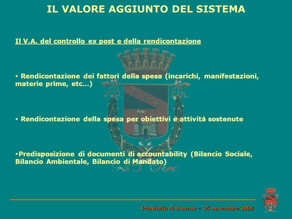 IL VALORE AGGIUNTO DEL SISTEMA Provincia di Livorno – 15 novembre 2006 Il V.A. del controllo ex post e della rendicontazione Rendicontazione dei fatto
