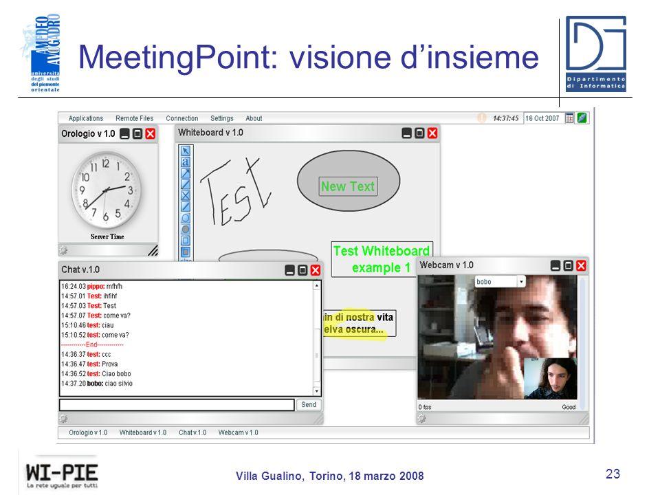 MeetingPoint: visione dinsieme Villa Gualino, Torino, 18 marzo 2008 23