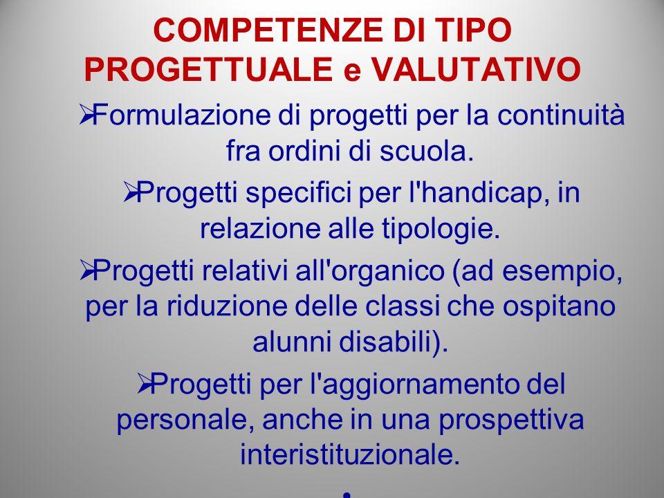 COMPETENZE DI TIPO PROGETTUALE e VALUTATIVO Formulazione di progetti per la continuità fra ordini di scuola. Progetti specifici per l'handicap, in rel