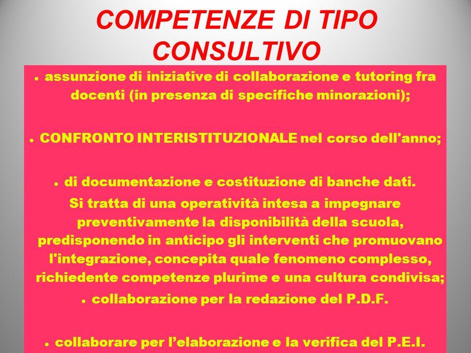 COMPETENZE DI TIPO CONSULTIVO assunzione di iniziative di collaborazione e tutoring fra docenti (in presenza di specifiche minorazioni); CONFRONTO INT