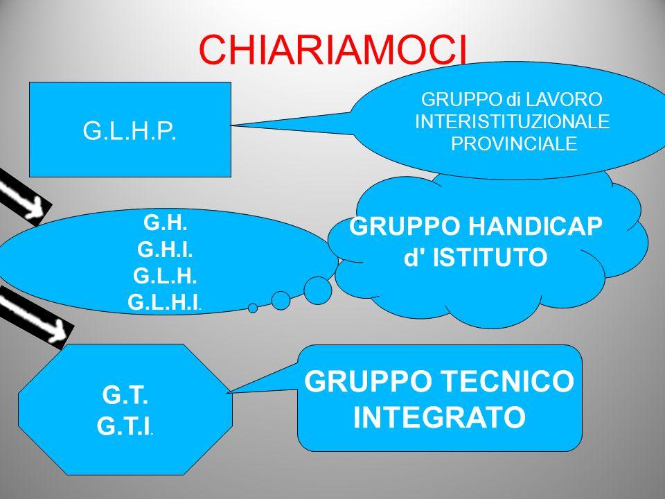 CHIARIAMOCI G.H. G.H.I. G.L.H. G.L.H.I. G.L.H.P. GRUPPO HANDICAP d' ISTITUTO GRUPPO di LAVORO INTERISTITUZIONALE PROVINCIALE G.T. G.T.I. GRUPPO TECNIC