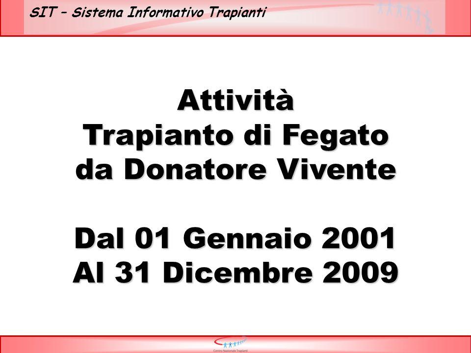 SIT – Sistema Informativo Trapianti Attività Trapianto di Fegato da Donatore Vivente Dal 01 Gennaio 2001 Al 31 Dicembre 2009