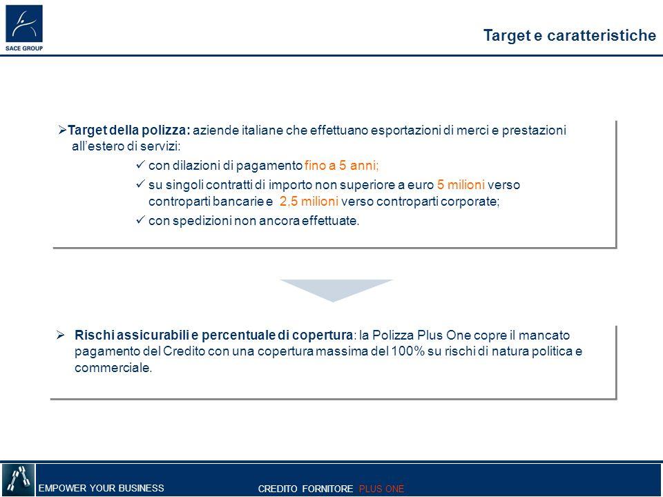EMPOWER YOUR BUSINESS Target e caratteristiche Target della polizza: aziende italiane che effettuano esportazioni di merci e prestazioni allestero di