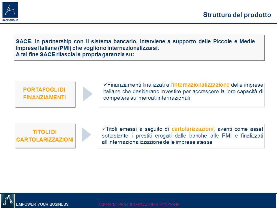 EMPOWER YOUR BUSINESS Struttura del prodotto Finanziamenti finalizzati allinternazionalizzazione delle imprese italiane che desiderano investire per accrescere la loro capacità di competere sui mercati internazionali PORTAFOGLI DI FINANZIAMENTI Titoli emessi a seguito di cartolarizzazioni, aventi come asset sottostante i prestiti erogati dalle banche alle PMI e finalizzati allinternazionalizzazione delle imprese stesse TITOLI DI CARTOLARIZZAZIONI SACE, in partnership con il sistema bancario, interviene a supporto delle Piccole e Medie Imprese Italiane (PMI) che vogliono internazionalizzarsi.
