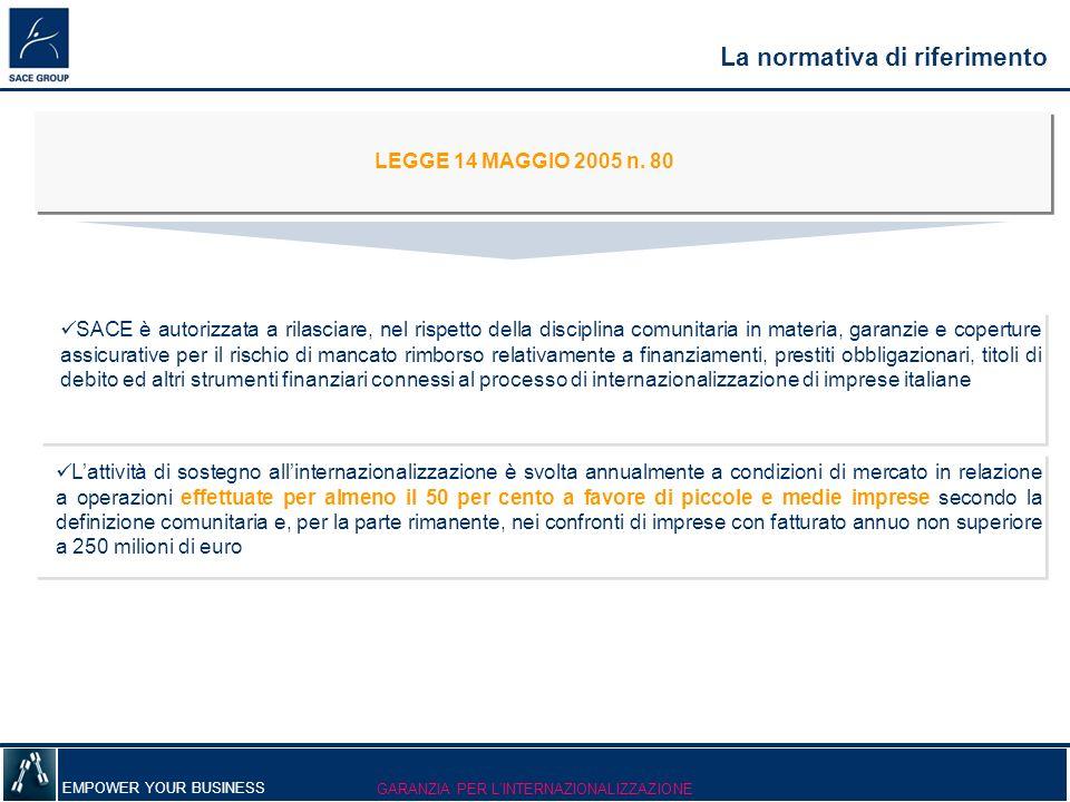 EMPOWER YOUR BUSINESS La normativa di riferimento LEGGE 14 MAGGIO 2005 n. 80 SACE è autorizzata a rilasciare, nel rispetto della disciplina comunitari