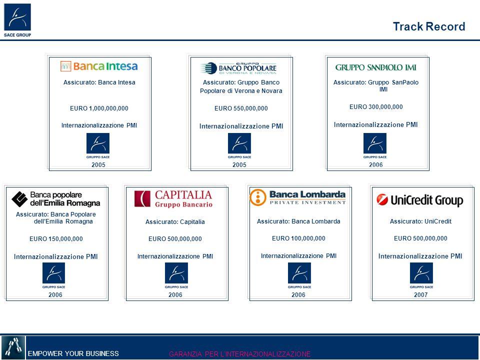 EMPOWER YOUR BUSINESS 2006 Assicurato: Gruppo SanPaolo IMI EURO 300,000,000 Internazionalizzazione PMI 2006 2005 Assicurato: Banca Intesa EURO 1,000,0