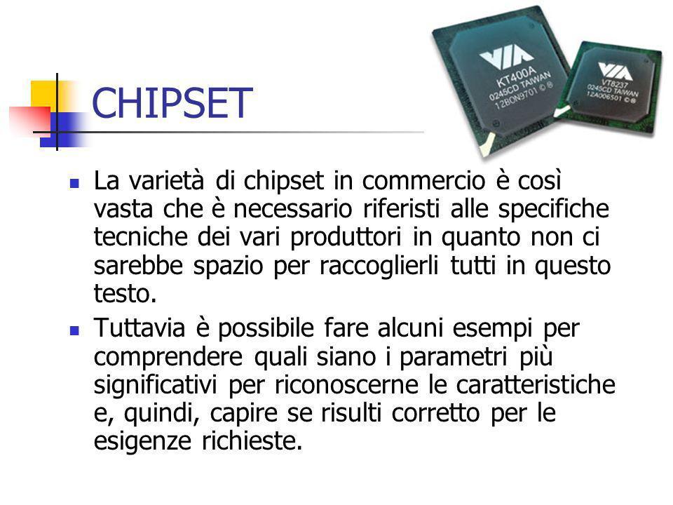 CHIPSET La varietà di chipset in commercio è così vasta che è necessario riferisti alle specifiche tecniche dei vari produttori in quanto non ci sareb