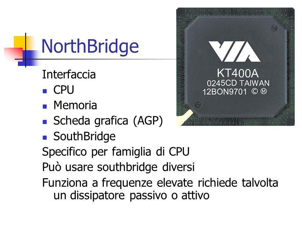 NorthBridge Interfaccia CPU Memoria Scheda grafica (AGP) SouthBridge Specifico per famiglia di CPU Può usare southbridge diversi Funziona a frequenze