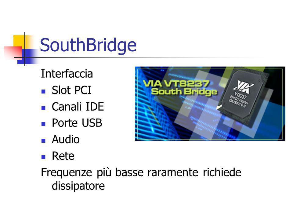 SouthBridge Interfaccia Slot PCI Canali IDE Porte USB Audio Rete Frequenze più basse raramente richiede dissipatore