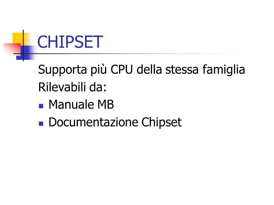 CHIPSET Supporta più CPU della stessa famiglia Rilevabili da: Manuale MB Documentazione Chipset