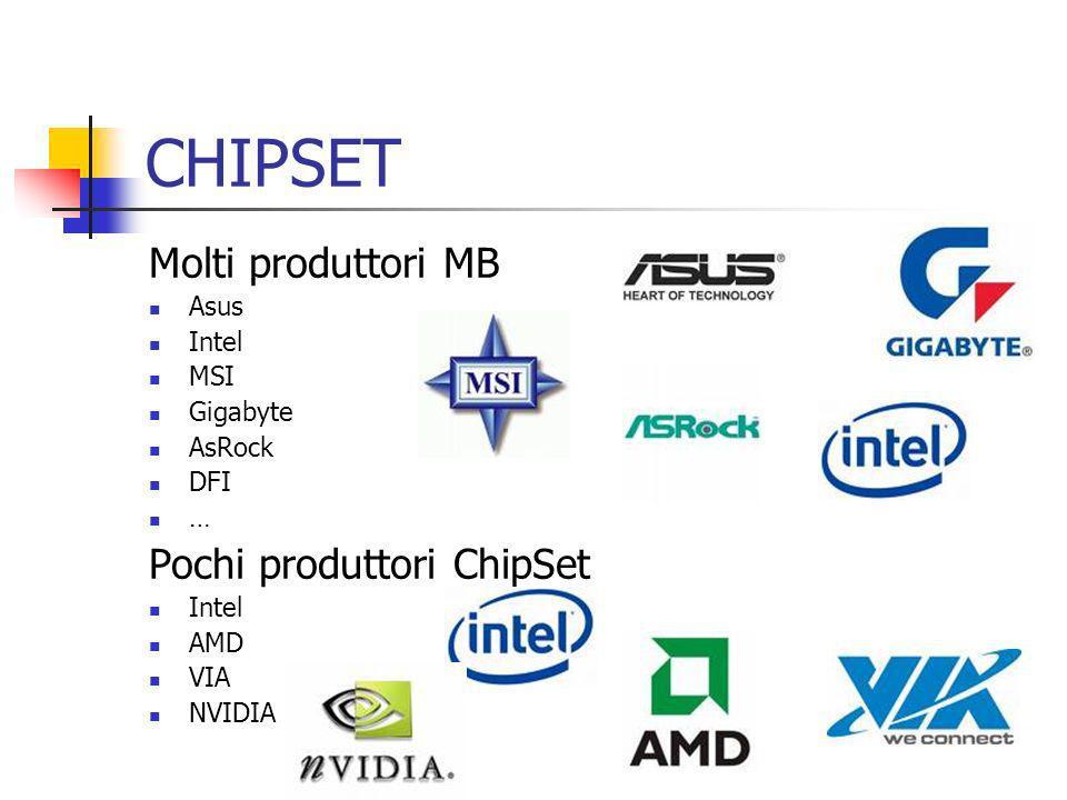 CHIPSET Molti produttori MB Asus Intel MSI Gigabyte AsRock DFI … Pochi produttori ChipSet Intel AMD VIA NVIDIA