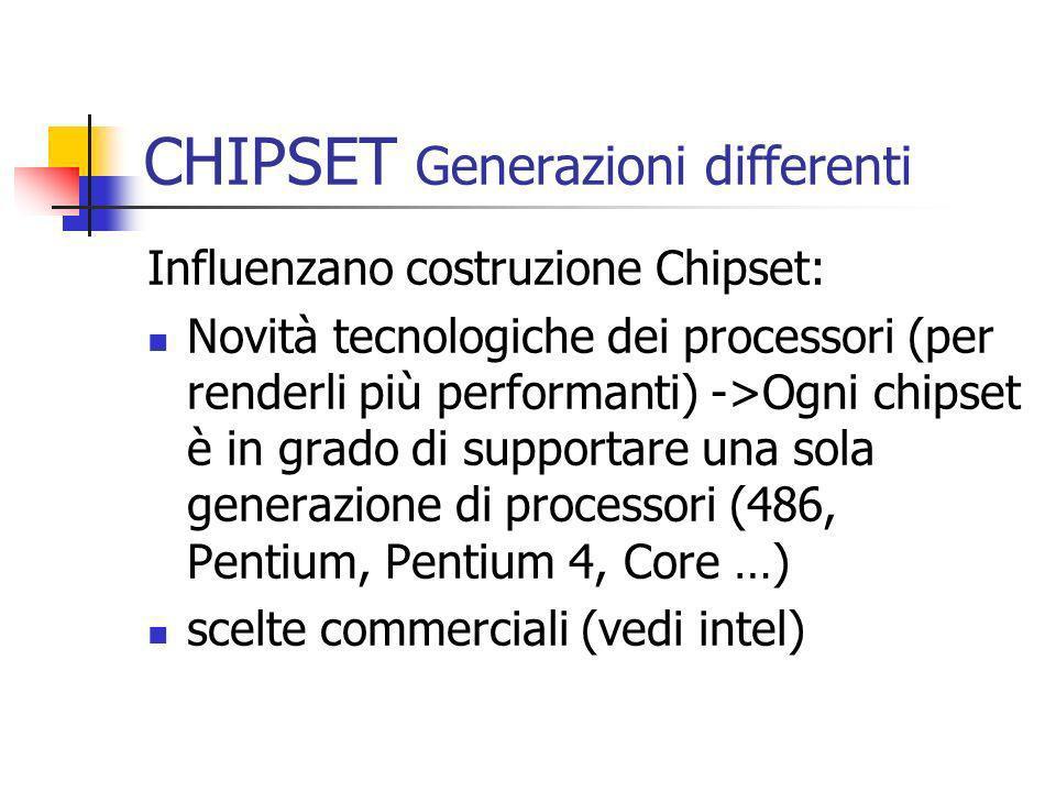 CHIPSET Generazioni differenti Influenzano costruzione Chipset: Novità tecnologiche dei processori (per renderli più performanti) ->Ogni chipset è in