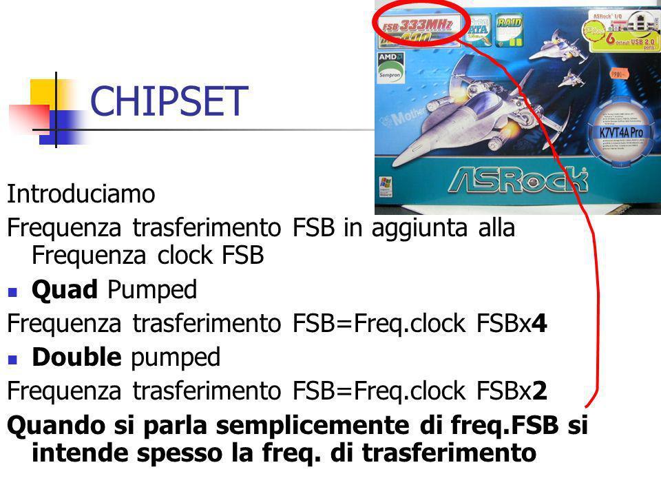 CHIPSET Introduciamo Frequenza trasferimento FSB in aggiunta alla Frequenza clock FSB Quad Pumped Frequenza trasferimento FSB=Freq.clock FSBx4 Double