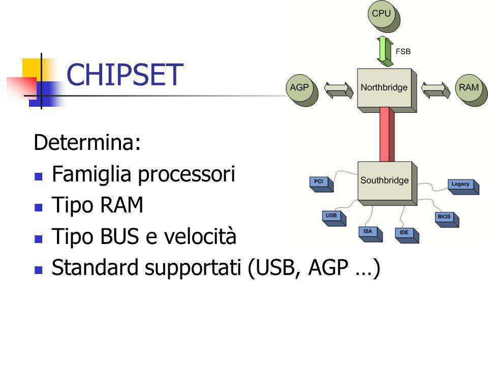 CHIPSET Introduciamo Frequenza trasferimento FSB in aggiunta alla Frequenza clock FSB Quad Pumped Frequenza trasferimento FSB=Freq.clock FSBx4 Double pumped Frequenza trasferimento FSB=Freq.clock FSBx2 Quando si parla semplicemente di freq.FSB si intende spesso la freq.