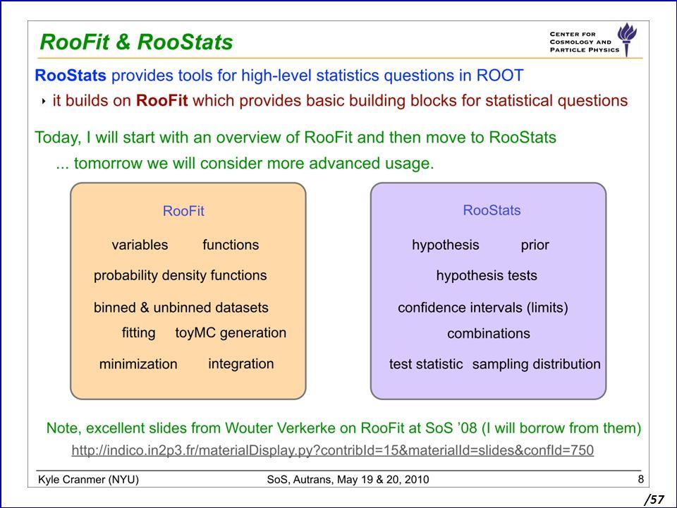 RooFit Introduction to RooFitIntroduction to RooFit slides da 1 a 14