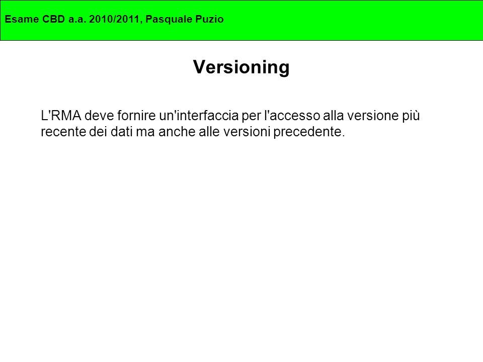 Versioning L RMA deve fornire un interfaccia per l accesso alla versione più recente dei dati ma anche alle versioni precedente.