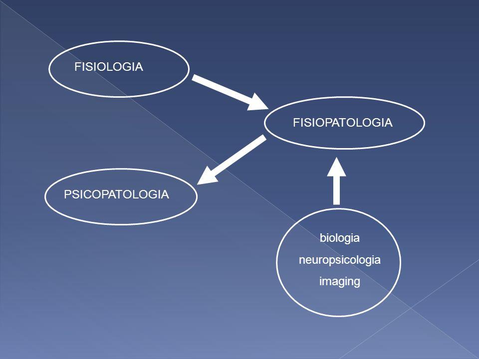 FISIOLOGIAPSICOPATOLOGIAFISIOPATOLOGIA biologia neuropsicologia imaging