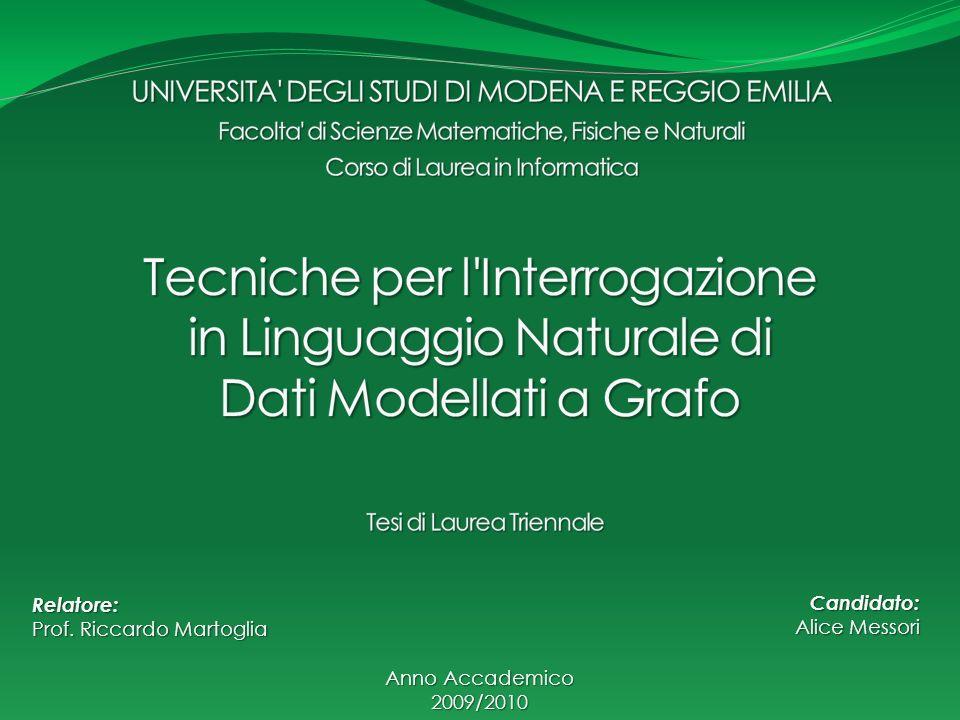 Relatore: Prof. Riccardo Martoglia Candidato: Alice Messori Anno Accademico 2009/2010