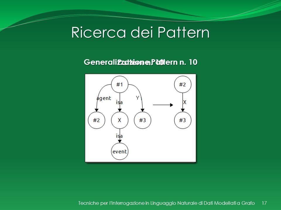 Pattern n. 10 Ricerca dei Pattern 17Tecniche per l'Interrogazione in Linguaggio Naturale di Dati Modellati a Grafo Generalizzazione Pattern n. 10