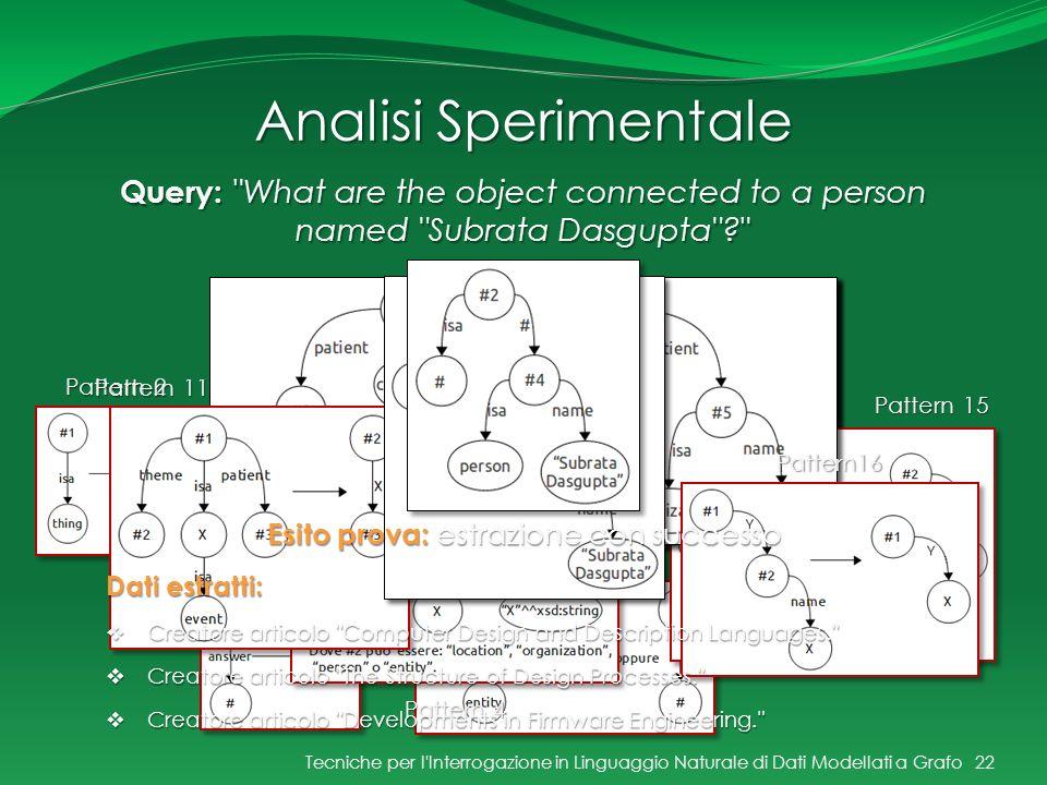 Pattern 3 Pattern 2 Pattern 1 Analisi Sperimentale Tecniche per l'Interrogazione in Linguaggio Naturale di Dati Modellati a Grafo22 Query: