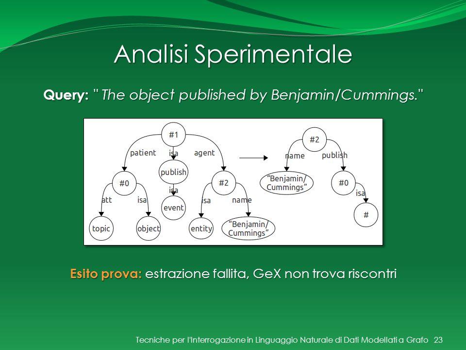 Analisi Sperimentale Tecniche per l'Interrogazione in Linguaggio Naturale di Dati Modellati a Grafo23 Query: