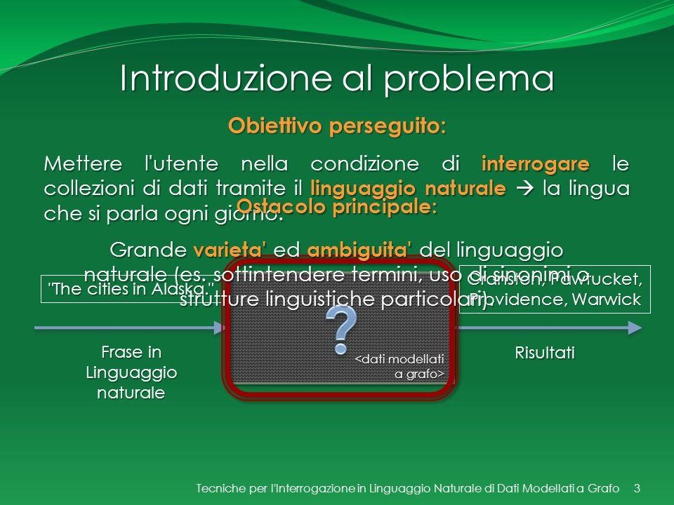 Introduzione al problema Tecniche per l'Interrogazione in Linguaggio Naturale di Dati Modellati a Grafo3 Obiettivo perseguito: Mettere l'utente nella